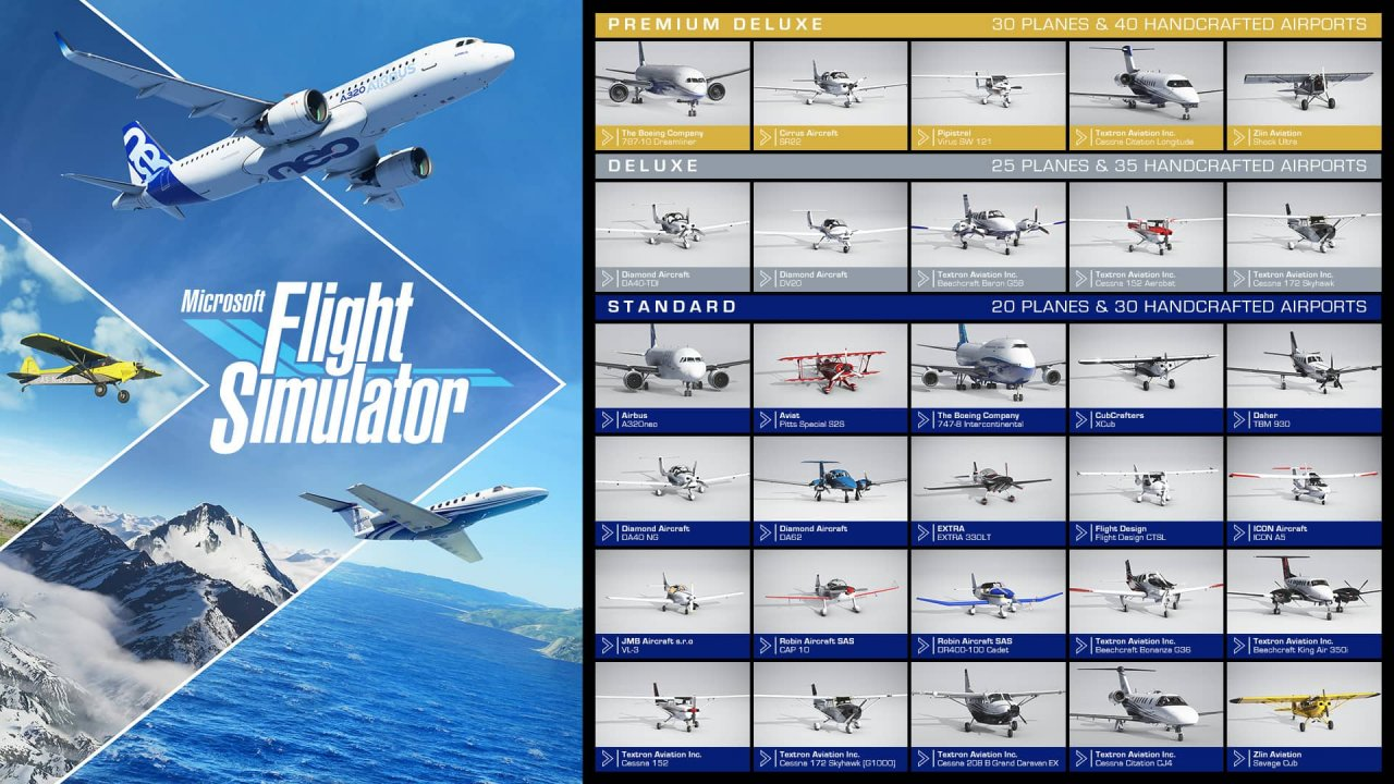 Скриншон Microsoft Flight Simulator 2020 от R.G. МЕХАНИКИ